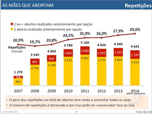 Aborto_3.png