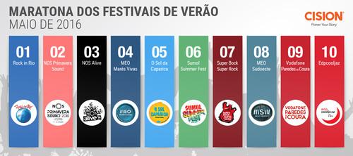 festivais.png