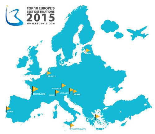 Melhores destinos Europa 2015.jpg