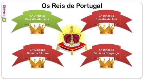 reis-de-portugal-1-dinastia-3-638.jpg