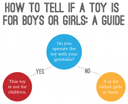 toy_flow_chart-01-620x502.png