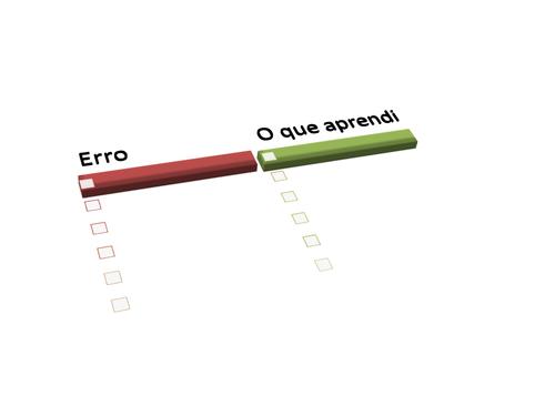 Erro_Aprendizagem.png