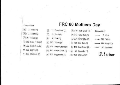 mother's day key.jpg