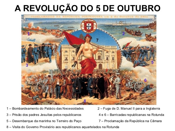 a-primeira-repblica-portuguesa-11-728.jpg