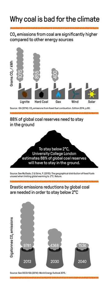 Why coal is bad for the climate final.jpg