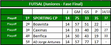 Futsal (Juniores).png