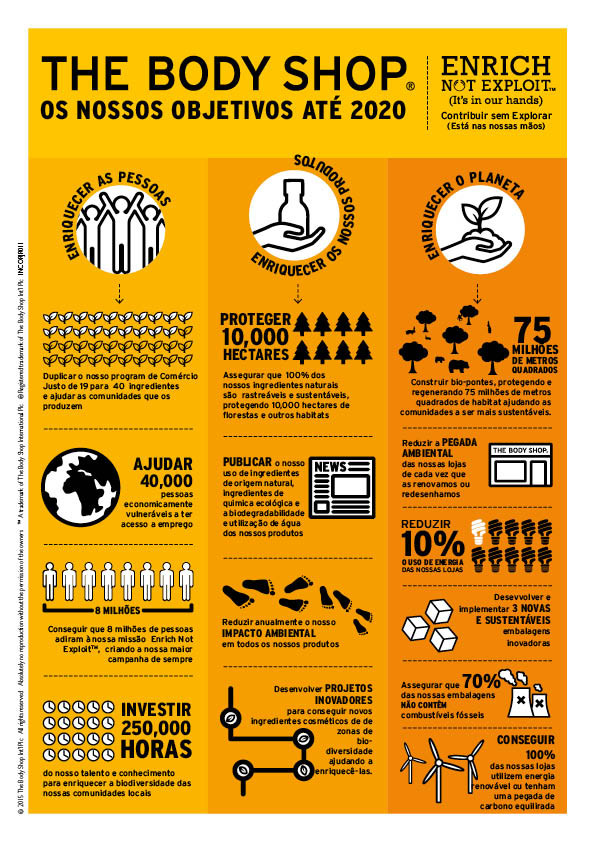 Infografia Enrich Not Exploit - The Body Shop.jpg