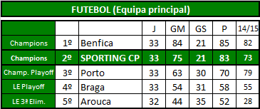 Futebol (Equipa principal).png
