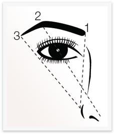 como definir formato das sobrancelhas.jpg