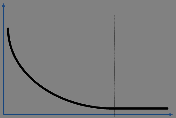 PowerLaw1.png