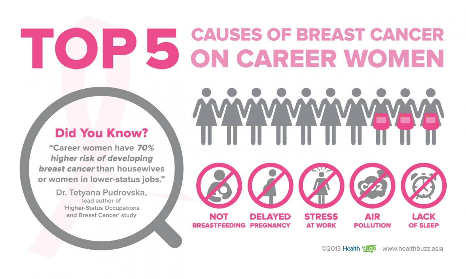 top-5-causes-of-breast-cancer_52e7768a12da5_w1500.